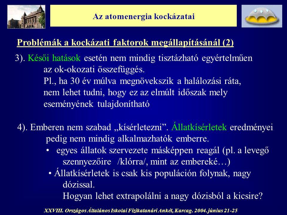 Az atomenergia kockázatai XXVIII. Országos Általános Iskolai Fizikatanári Ankét, Karcag. 2004. június 21-25 Problémák a kockázati faktorok megállapítá