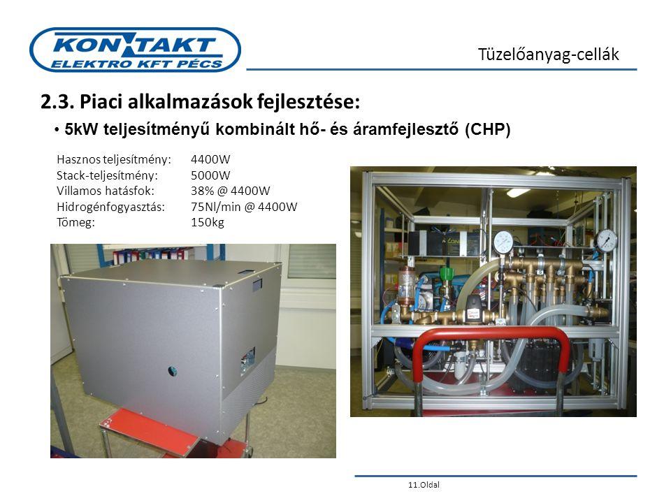 11.Oldal Tüzelőanyag-cellák 2.3. Piaci alkalmazások fejlesztése: • 5kW teljesítményű kombinált hő- és áramfejlesztő (CHP) Hasznos teljesítmény: 4400W