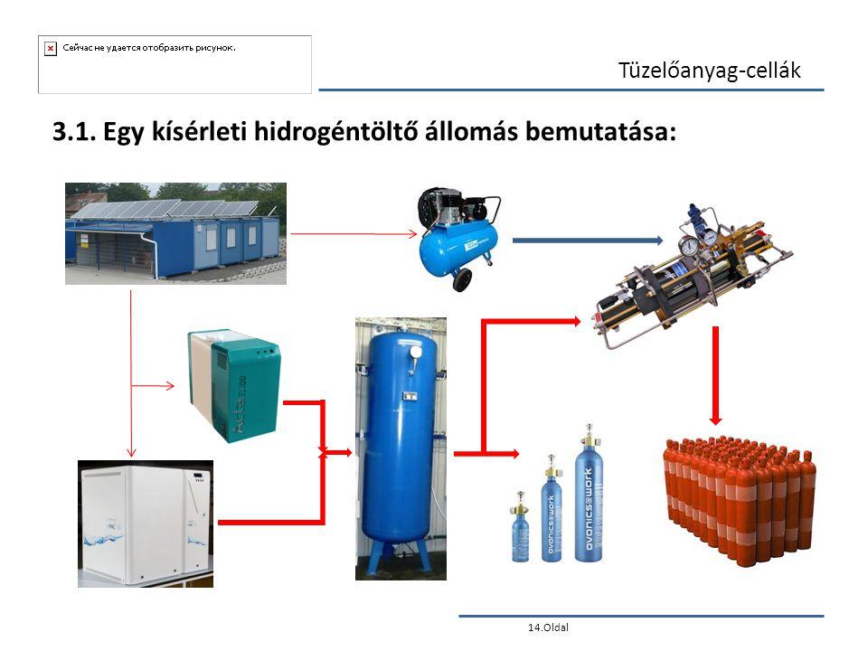 14.Oldal Tüzelőanyag-cellák 3.1. Egy kísérleti hidrogéntöltő állomás bemutatása: