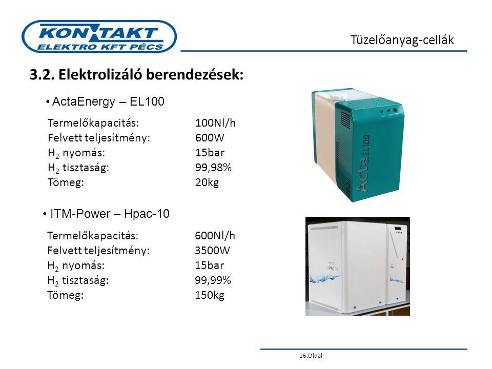 16.Oldal Tüzelőanyag-cellák 3.2. Elektrolizáló berendezések: • ActaEnergy – EL100 Termelőkapacitás: 100Nl/h Felvett teljesítmény:600W H 2 nyomás:15bar
