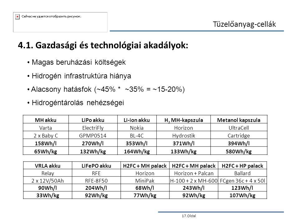 17.Oldal Tüzelőanyag-cellák 4.1. Gazdasági és technológiai akadályok: • Magas beruházási költségek • Hidrogén infrastruktúra hiánya • Alacsony hatásfo