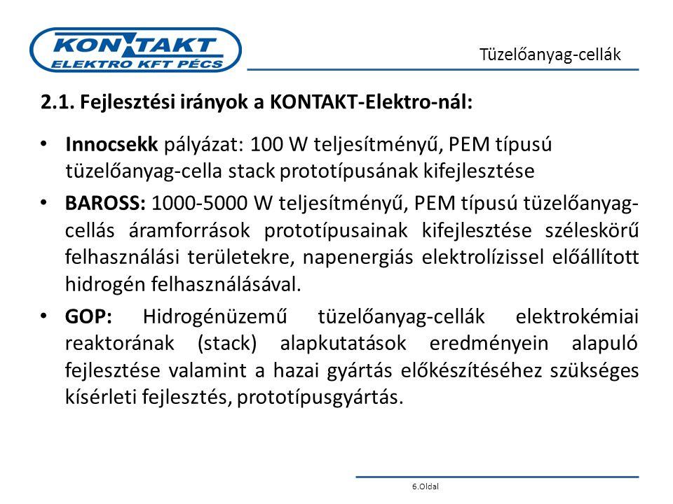 • Innocsekk pályázat: 100 W teljesítményű, PEM típusú tüzelőanyag-cella stack prototípusának kifejlesztése • BAROSS: 1000-5000 W teljesítményű, PEM tí