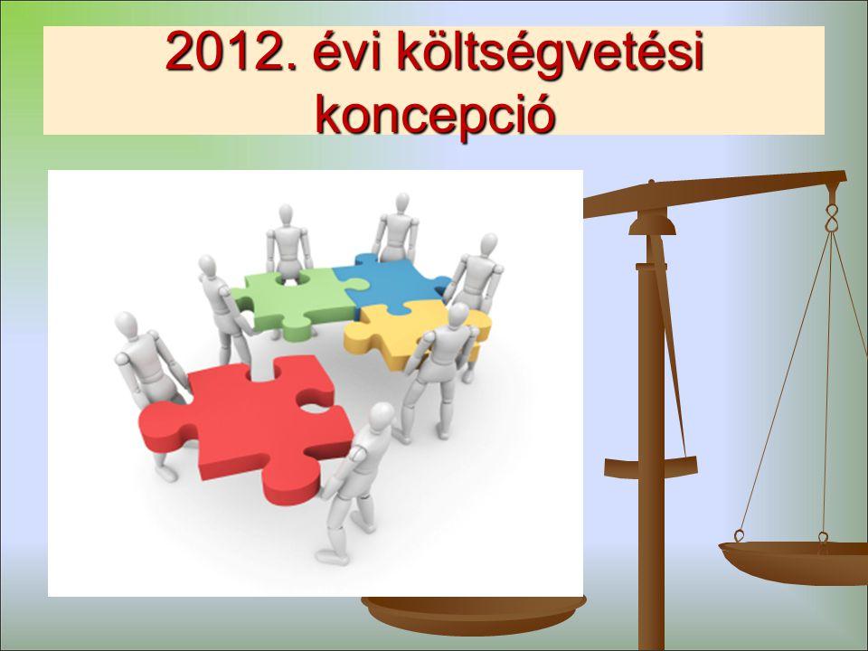 2012. évi költségvetési koncepció