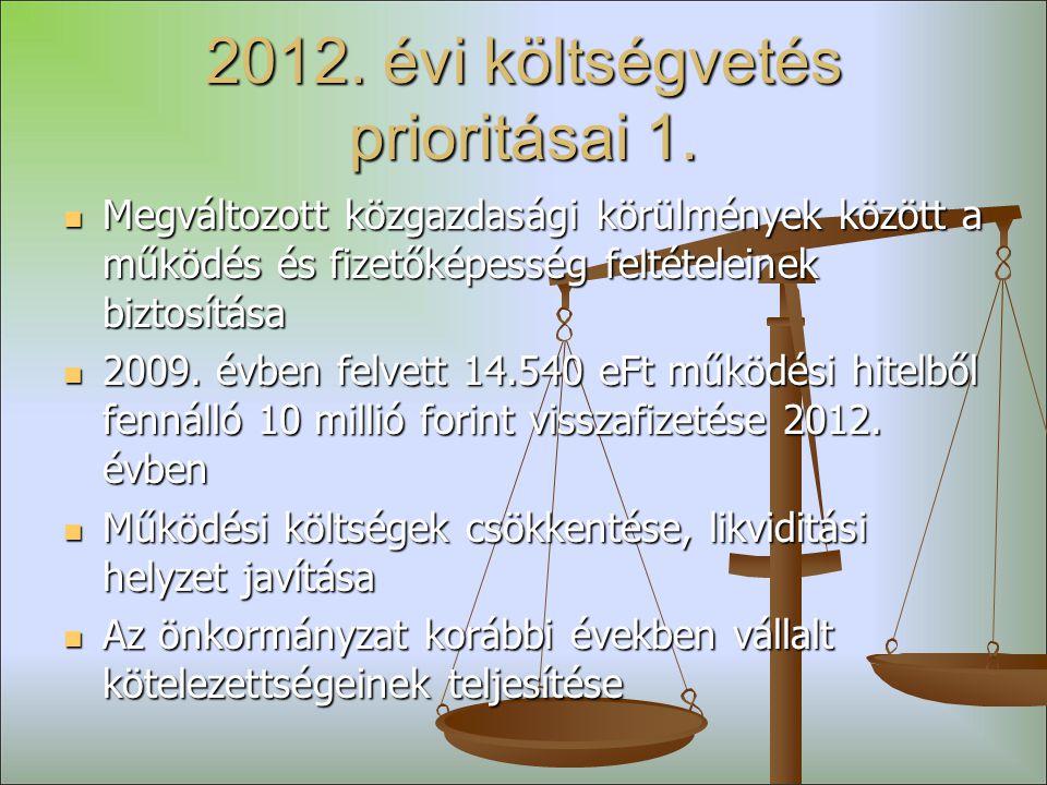 2012.évi költségvetés prioritásai 1.