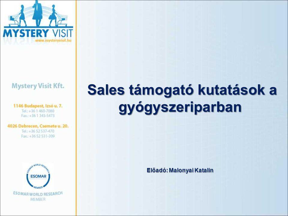 Sales támogató kutatások a gyógyszeriparban Előadó: Malonyai Katalin Sales támogató kutatások a gyógyszeriparban Előadó: Malonyai Katalin
