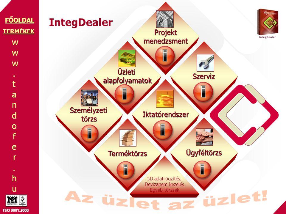 www.tandofer.huwww.tandofer.hu ISO 9001:2000 FŐOLDAL IntegDealer TERMÉKEK SzervizÜzletialapfolyamatok Iktatórendszer Terméktörzs Ügyféltörzs Személyze
