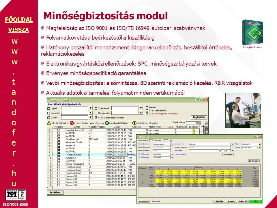 www.tandofer.huwww.tandofer.hu ISO 9001:2000 FŐOLDAL Minőségbiztosítás modul Megfelelőség az ISO 9001 és ISO/TS 16949 autóipari szabványnak Folyamatkövetés a beérkezéstől a kiszállításig Hatékony beszállítói menedzsment: idegenáru ellenőrzés, beszállítói értékelés, reklamációkezelés Elektronikus gyártásközi ellenőrzések: SPC, minőségszabályozási tervek Érvényes minőségspecifikáció garantálása Vevői minőségbiztosítás: elsőmintázás, 8D szerinti reklamáció kezelés, R&R vizsgálatok Aktuális adatok a termelési folyamat minden vertikumából VISSZA