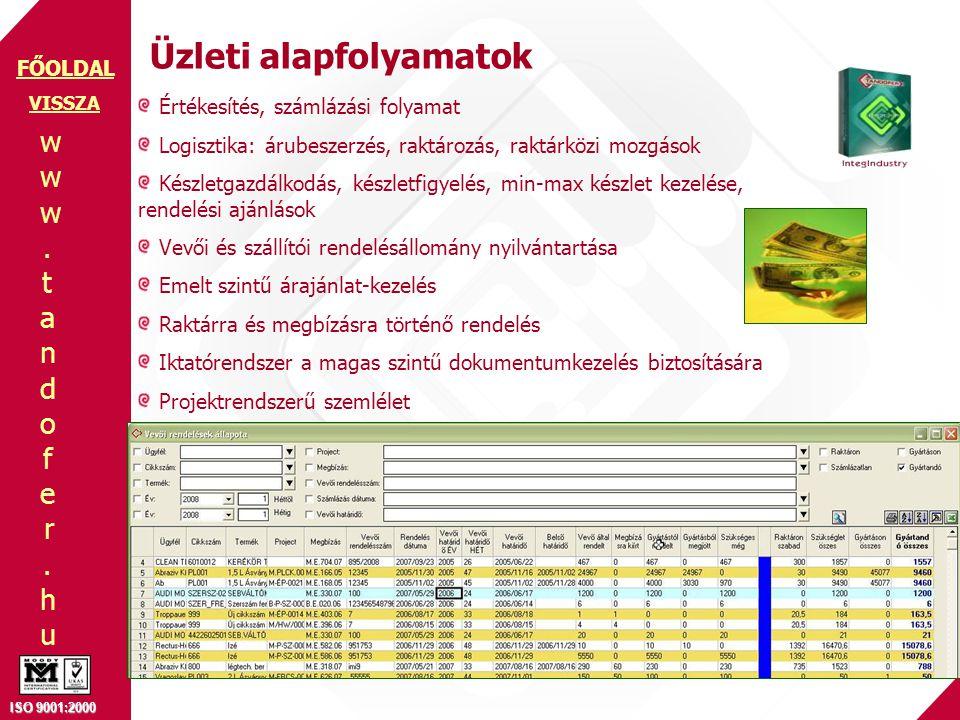 www.tandofer.huwww.tandofer.hu ISO 9001:2000 FŐOLDAL Üzleti alapfolyamatok Értékesítés, számlázási folyamat Logisztika: árubeszerzés, raktározás, rakt