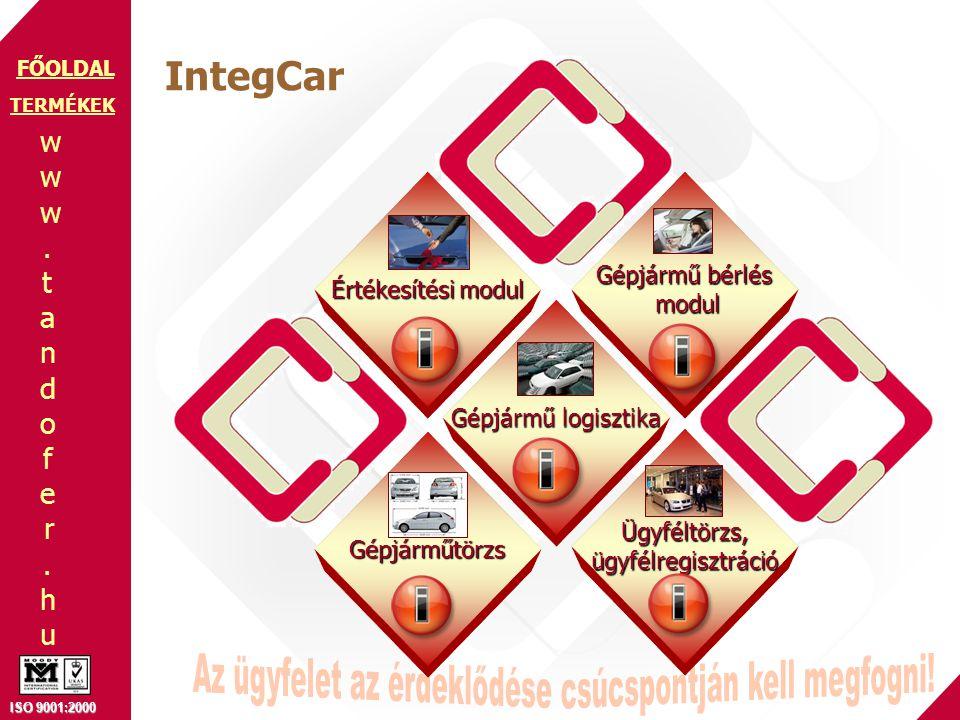 www.tandofer.huwww.tandofer.hu ISO 9001:2000 FŐOLDAL IntegCar TERMÉKEK Gépjárműtörzs Ügyféltörzs,ügyfélregisztráció Gépjármű logisztika Értékesítési modul Gépjármű bérlés modul modul