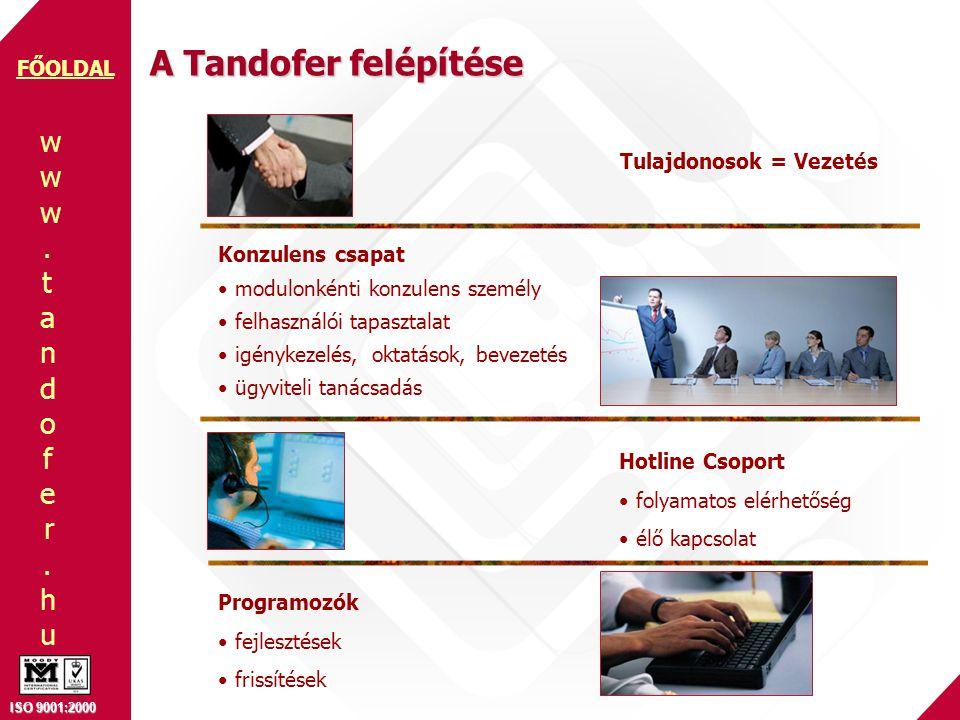 www.tandofer.huwww.tandofer.hu ISO 9001:2000 FŐOLDAL A Tandofer felépítése Tulajdonosok = Vezetés Hotline Csoport • folyamatos elérhetőség • élő kapcs