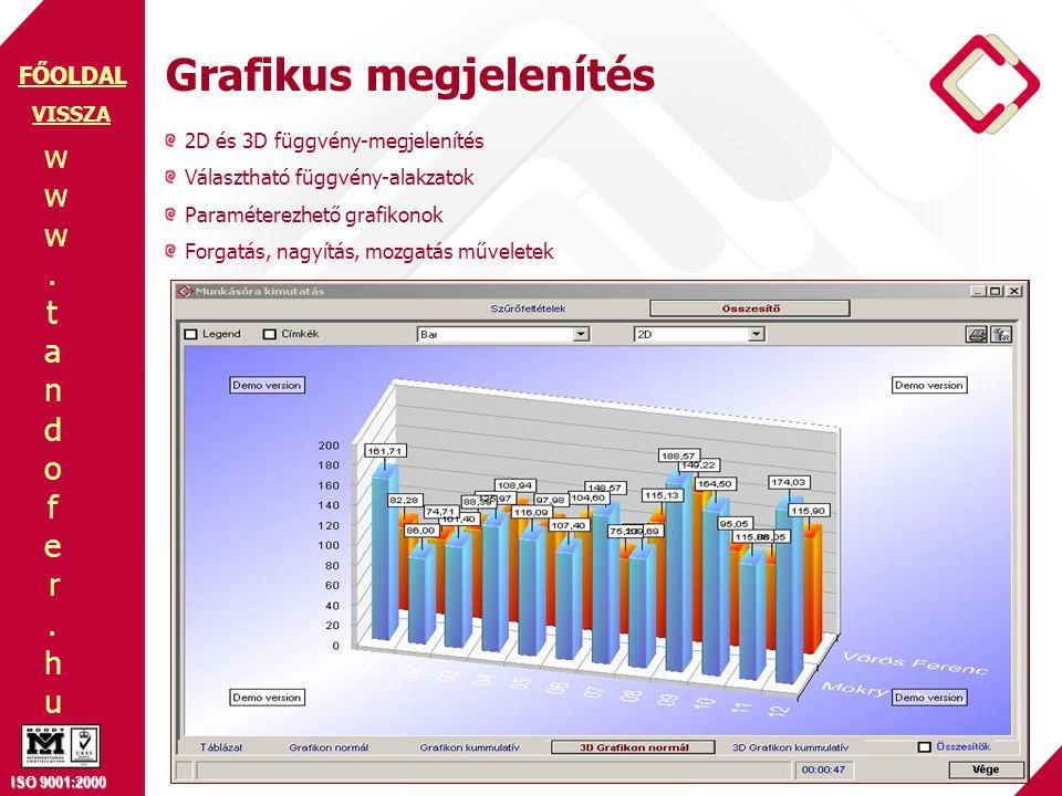 www.tandofer.huwww.tandofer.hu ISO 9001:2000 FŐOLDAL VISSZA Grafikus megjelenítés 2D és 3D függvény-megjelenítés Választható függvény-alakzatok Paramé