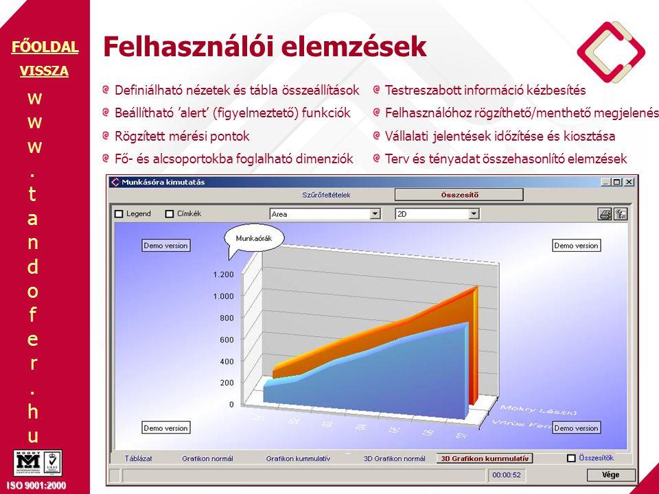 www.tandofer.huwww.tandofer.hu ISO 9001:2000 FŐOLDAL VISSZA Felhasználói elemzések Definiálható nézetek és tábla összeállítások Beállítható 'alert' (figyelmeztető) funkciók Rögzített mérési pontok Fő- és alcsoportokba foglalható dimenziók Testreszabott információ kézbesítés Felhasználóhoz rögzíthető/menthető megjelenés Vállalati jelentések időzítése és kiosztása Terv és tényadat összehasonlító elemzések