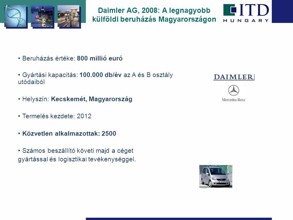 • Beruházás értéke: 800 millió euró • Gyártási kapacitás: 100.000 db/év az A és B osztály utódaiból • Helyszín: Kecskemét, Magyarország • Termelés kezdete: 2012 • Közvetlen alkalmazottak: 2500 • Számos beszállító követi majd a céget gyártással és logisztikai tevékenységgel.