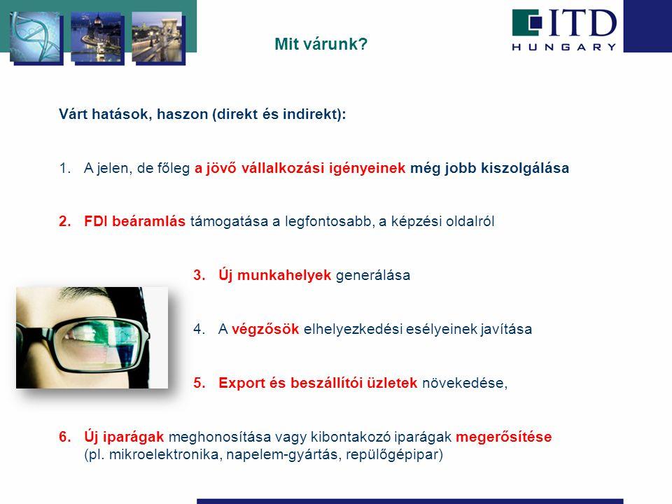 Várt hatások, haszon (direkt és indirekt): 1.A jelen, de főleg a jövő vállalkozási igényeinek még jobb kiszolgálása 2.FDI beáramlás támogatása a legfontosabb, a képzési oldalról 3.Új munkahelyek generálása 4.A végzősök elhelyezkedési esélyeinek javítása 5.Export és beszállítói üzletek növekedése, 6.Új iparágak meghonosítása vagy kibontakozó iparágak megerősítése (pl.