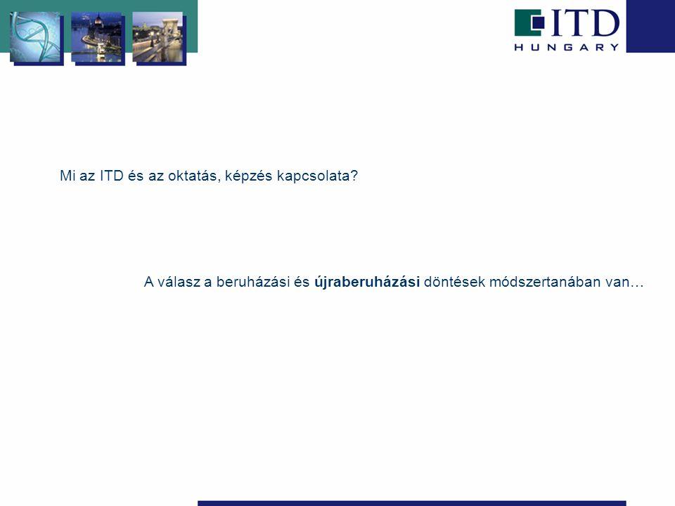 A válasz a beruházási és újraberuházási döntések módszertanában van… Mi az ITD és az oktatás, képzés kapcsolata