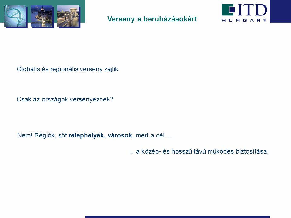 Magyarország - KKE legnagyobb elektronikai gyártó és exportőr országa - Közel 100.000 foglalkoztatott a szektorban - Kb.