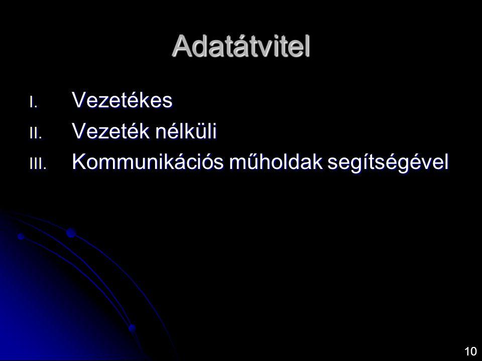 Adatátvitel I. Vezetékes II. Vezeték nélküli III. Kommunikációs műholdak segítségével 10
