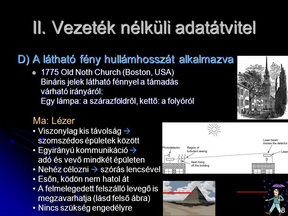 II. Vezeték nélküli adatátvitel D) A látható fény hullámhosszát alkalmazva  1775 Old Noth Church (Boston, USA) Bináris jelek látható fénnyel a támadá