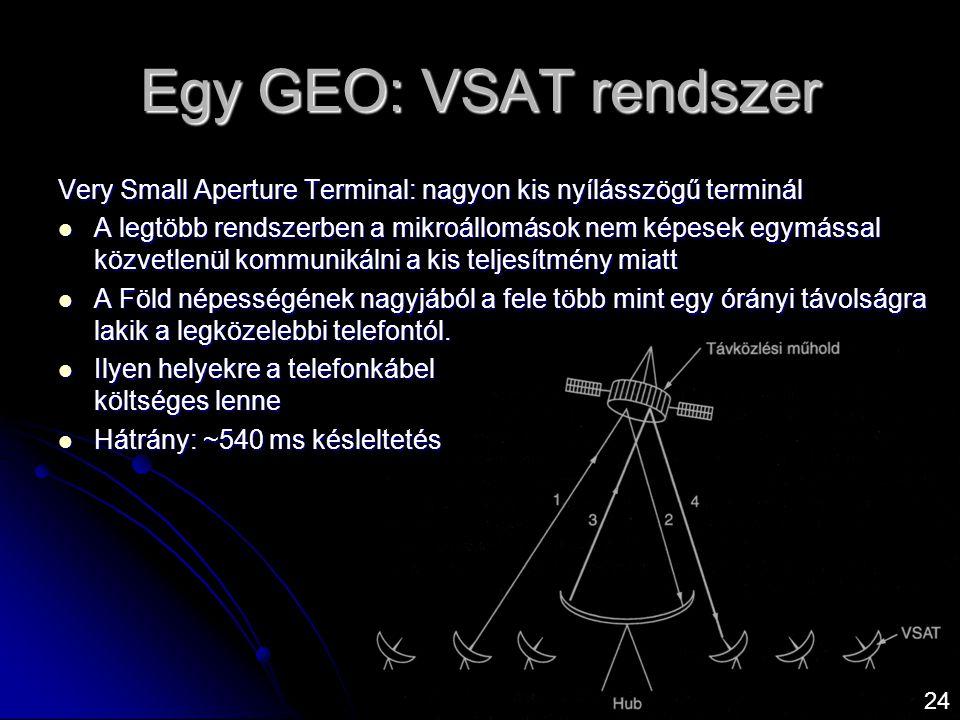 Egy GEO: VSAT rendszer Very Small Aperture Terminal: nagyon kis nyílásszögű terminál  A legtöbb rendszerben a mikroállomások nem képesek egymással kö