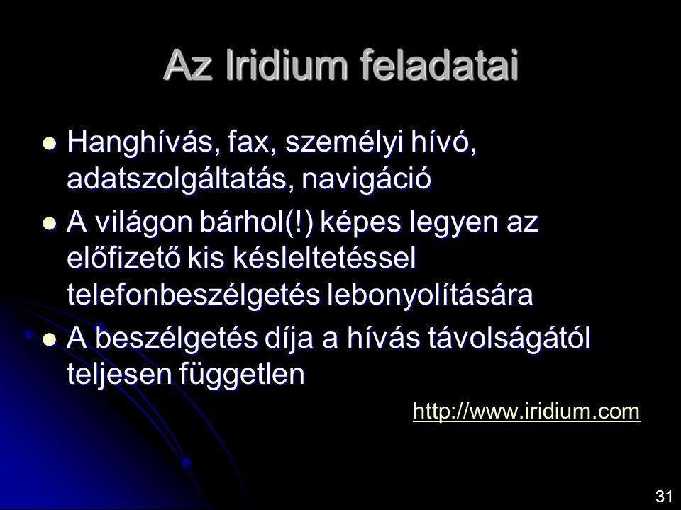 Az Iridium feladatai  Hanghívás, fax, személyi hívó, adatszolgáltatás, navigáció  A világon bárhol(!) képes legyen az előfizető kis késleltetéssel t