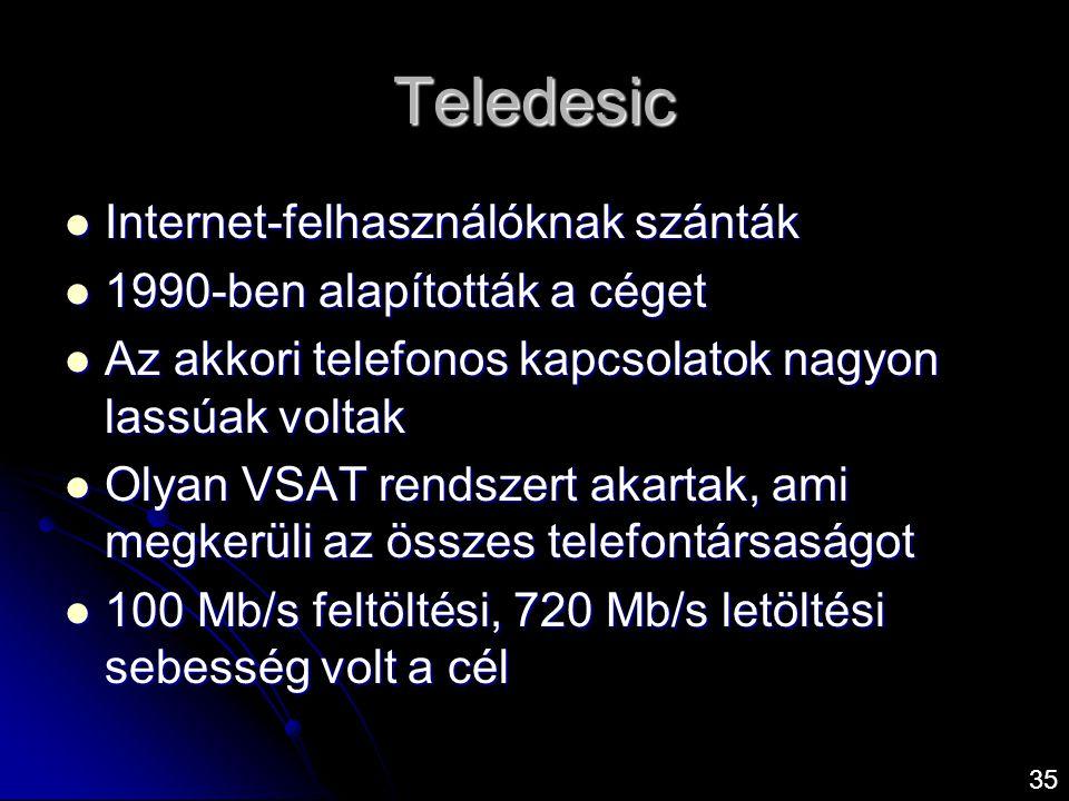 Teledesic  Internet-felhasználóknak szánták  1990-ben alapították a céget  Az akkori telefonos kapcsolatok nagyon lassúak voltak  Olyan VSAT rends