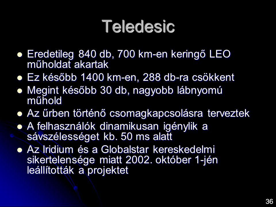 Teledesic  Eredetileg 840 db, 700 km-en keringő LEO műholdat akartak  Ez később 1400 km-en, 288 db-ra csökkent  Megint később 30 db, nagyobb lábnyo