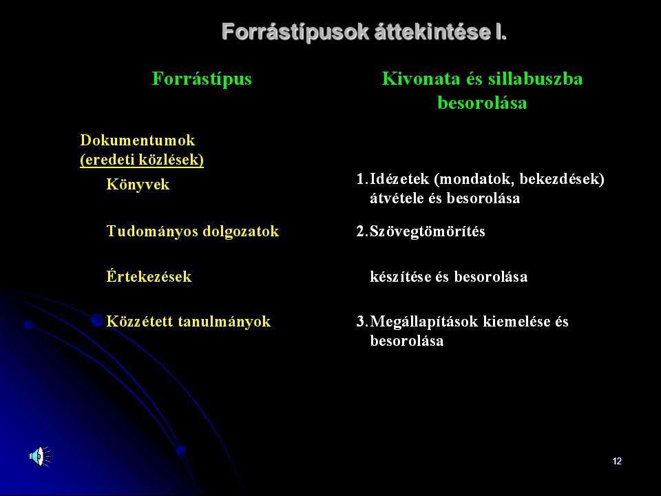 12 Forrástípusok áttekintése I.