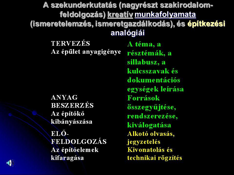 A szekunderkutatás (nagyrészt szakirodalom- feldolgozás) kreatív munkafolyamata (ismeretelemzés, ismeretgazdálkodás), és építkezési analógiái