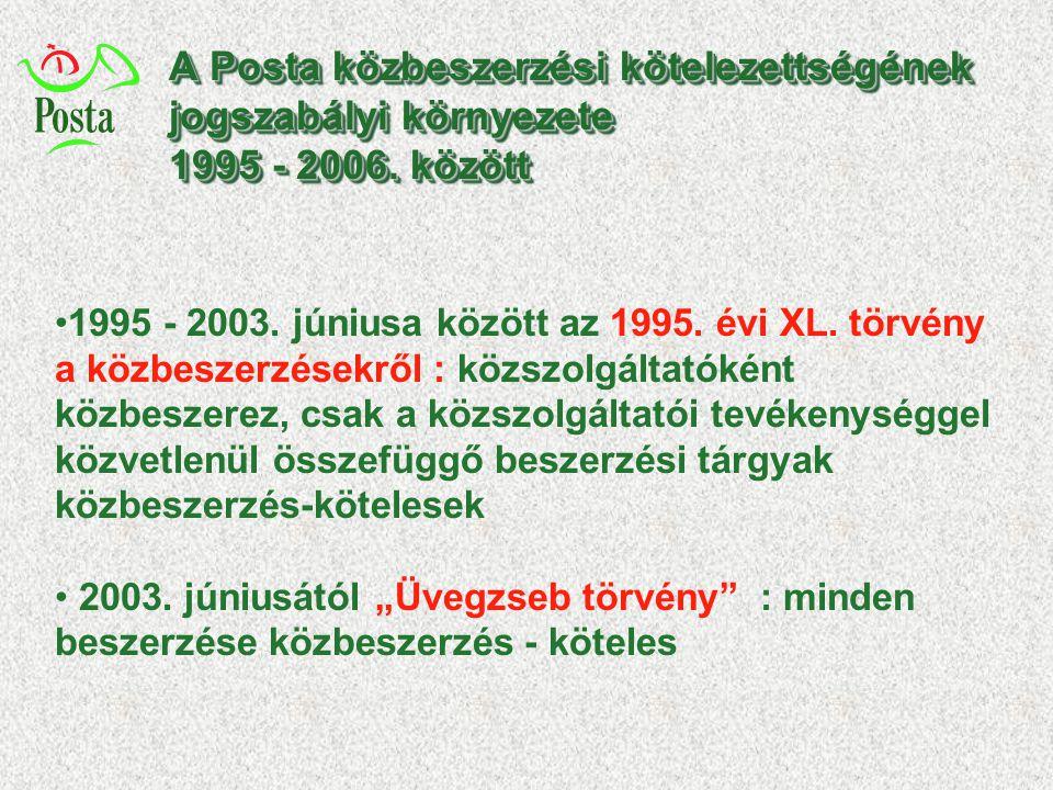A Posta közbeszerzési kötelezettségének jogszabályi környezete 1995 - 2006. között •1995 - 2003. júniusa között az 1995. évi XL. törvény a közbeszerzé