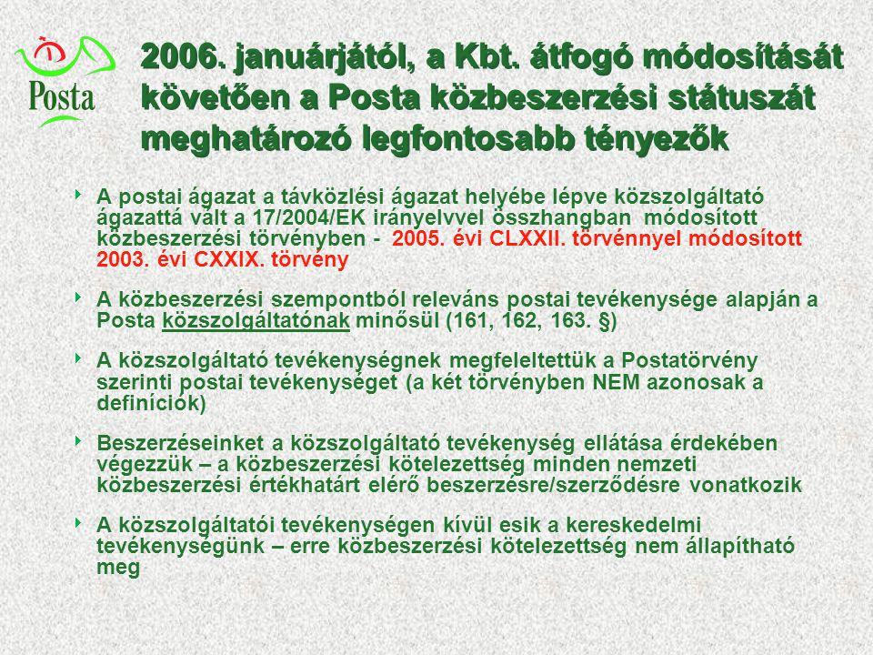 2006. januárjától, a Kbt. átfogó módosítását követően a Posta közbeszerzési státuszát meghatározó legfontosabb tényezők  A postai ágazat a távközlési
