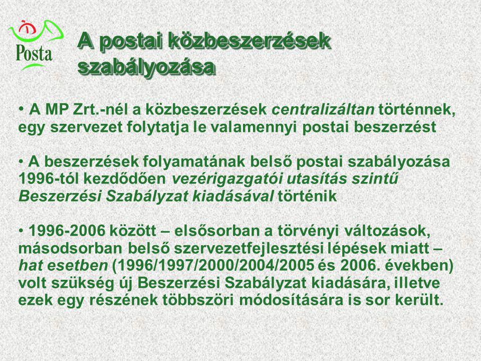 A postai közbeszerzések szabályozása • A MP Zrt.-nél a közbeszerzések centralizáltan történnek, egy szervezet folytatja le valamennyi postai beszerzés