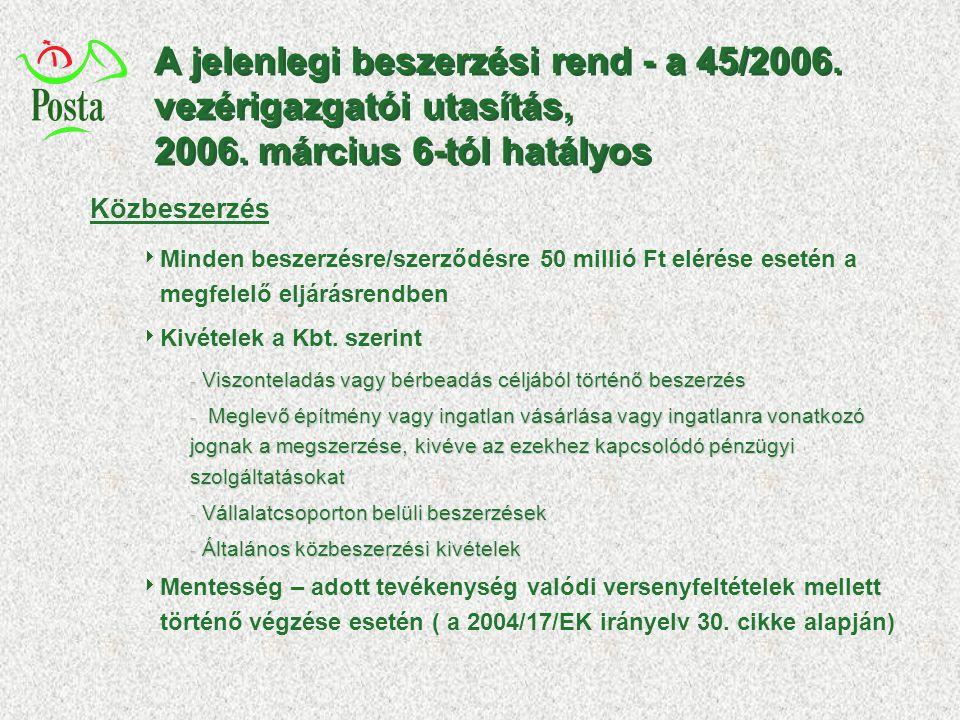 A jelenlegi beszerzési rend - a 45/2006. vezérigazgatói utasítás, 2006. március 6-tól hatályos Közbeszerzés  Minden beszerzésre/szerződésre 50 millió