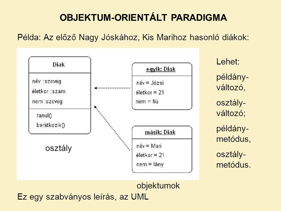 Példa: Az előző Nagy Jóskához, Kis Marihoz hasonló diákok: Ez egy szabványos leírás, az UML Lehet: példány- változó, osztály- változó; példány- metódu
