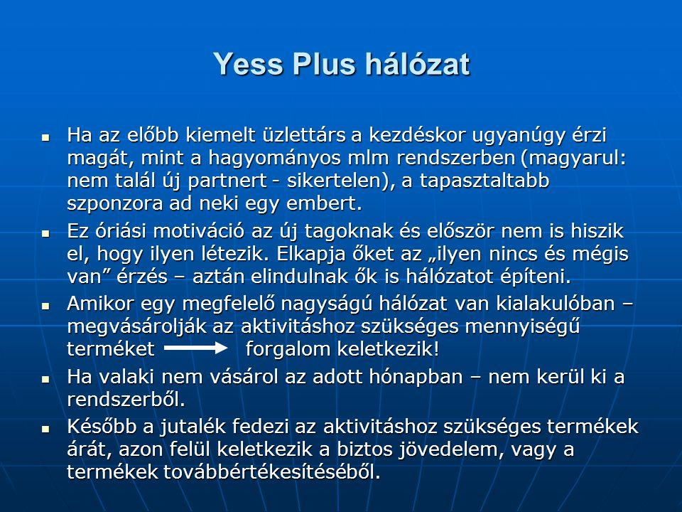 Yess Plus hálózat  Ha az előbb kiemelt üzlettárs a kezdéskor ugyanúgy érzi magát, mint a hagyományos mlm rendszerben (magyarul: nem talál új partnert - sikertelen), a tapasztaltabb szponzora ad neki egy embert.
