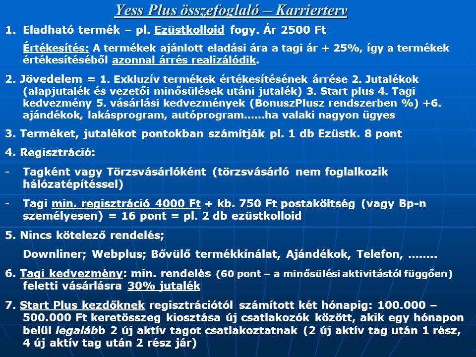 Yess Plus összefoglaló – Karrierterv 1.Eladható termék – pl.