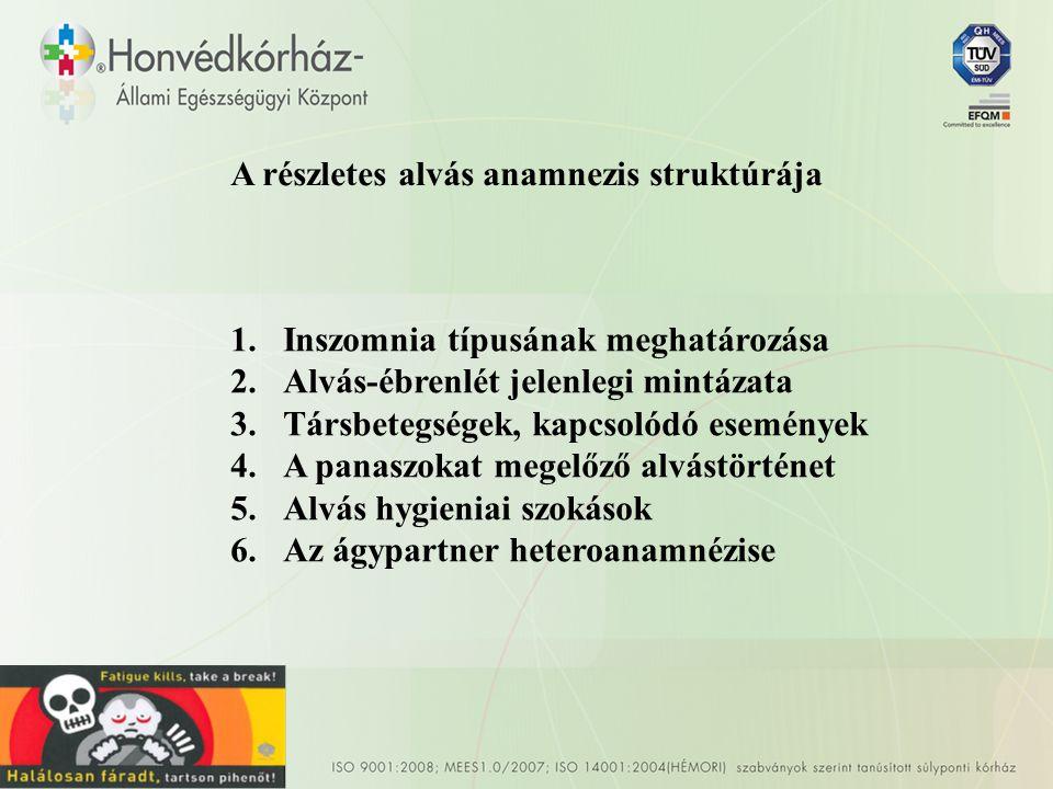 A részletes alvás anamnezis struktúrája 1.Inszomnia típusának meghatározása 2.Alvás-ébrenlét jelenlegi mintázata 3.Társbetegségek, kapcsolódó események 4.A panaszokat megelőző alvástörténet 5.Alvás hygieniai szokások 6.Az ágypartner heteroanamnézise