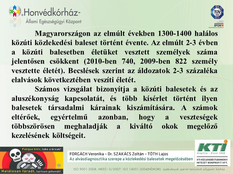 Magyarországon az elmúlt években 1300-1400 halálos közúti közlekedési baleset történt évente.