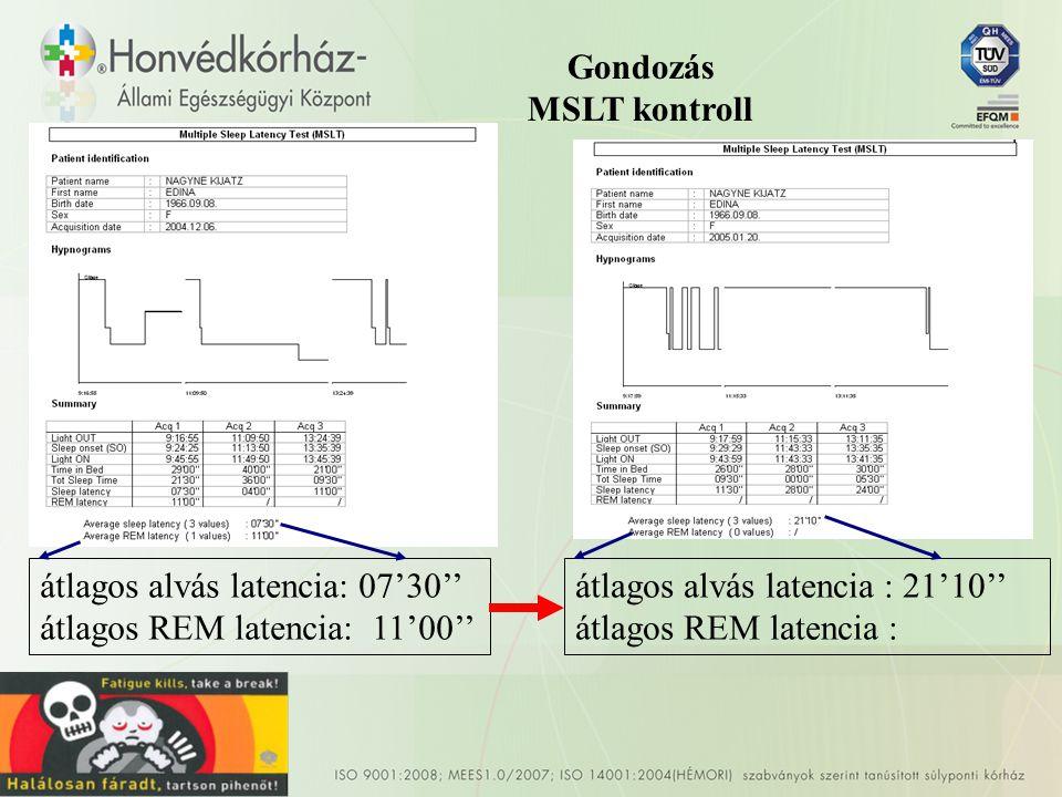 Gondozás MSLT kontroll átlagos alvás latencia: 07'30'' átlagos REM latencia: 11'00'' átlagos alvás latencia : 21'10'' átlagos REM latencia :