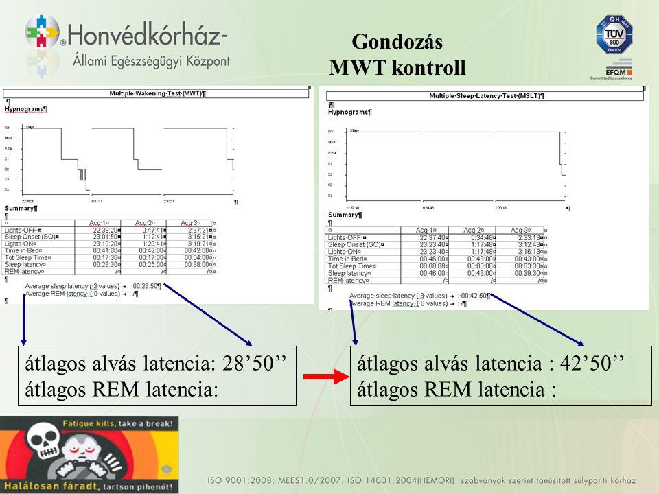 Gondozás MWT kontroll átlagos alvás latencia: 28'50'' átlagos REM latencia: átlagos alvás latencia : 42'50'' átlagos REM latencia :