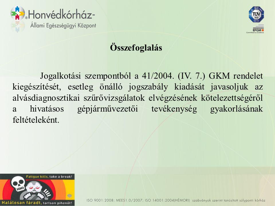 Jogalkotási szempontból a 41/2004.(IV.