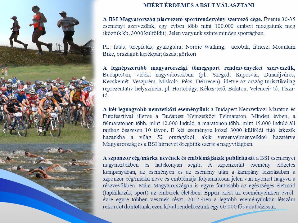 MIÉRT ÉRDEMES A BSI-T VÁLASZTANI A BSI Magyarország piacvezető sportrendezvény szervező cége.