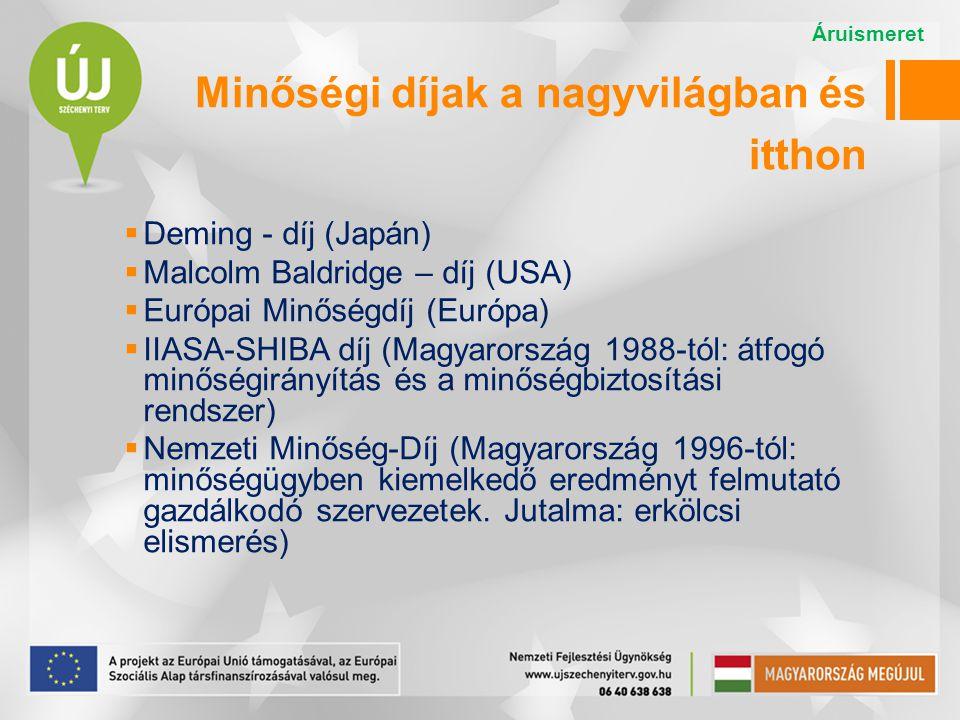 Minőségi díjak a nagyvilágban és itthon  Deming - díj (Japán)  Malcolm Baldridge – díj (USA)  Európai Minőségdíj (Európa)  IIASA-SHIBA díj (Magyarország 1988-tól: átfogó minőségirányítás és a minőségbiztosítási rendszer)  Nemzeti Minőség-Díj (Magyarország 1996-tól: minőségügyben kiemelkedő eredményt felmutató gazdálkodó szervezetek.