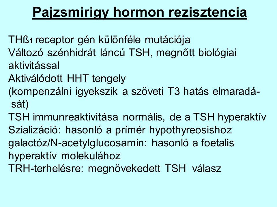 Pajzsmirigy hormon rezisztencia THß 1 receptor gén különféle mutációja Változó szénhidrát láncú TSH, megnőtt biológiai aktivitással Aktiválódott HHT t