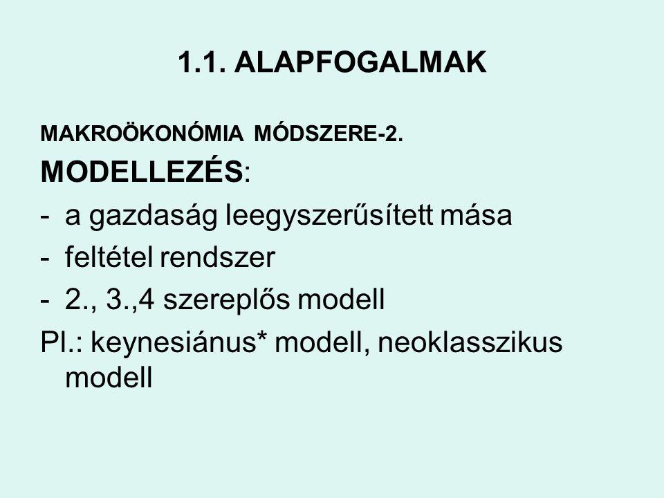 1.1. ALAPFOGALMAK MAKROÖKONÓMIA MÓDSZERE-2. MODELLEZÉS: -a gazdaság leegyszerűsített mása -feltétel rendszer -2., 3.,4 szereplős modell Pl.: keynesián