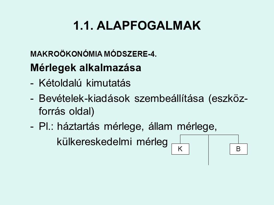 1.1. ALAPFOGALMAK MAKROÖKONÓMIA MÓDSZERE-4. Mérlegek alkalmazása -Kétoldalú kimutatás -Bevételek-kiadások szembeállítása (eszköz- forrás oldal) -Pl.: