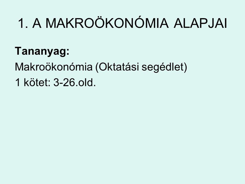 1. A MAKROÖKONÓMIA ALAPJAI Tananyag: Makroökonómia (Oktatási segédlet) 1 kötet: 3-26.old.