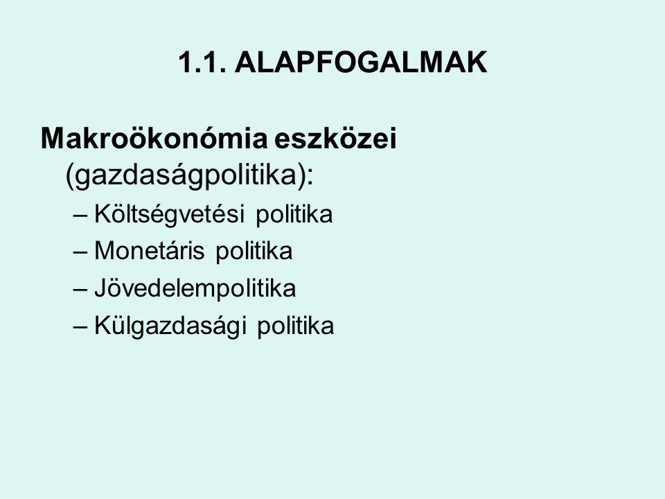 1.1. ALAPFOGALMAK Makroökonómia eszközei (gazdaságpolitika): –Költségvetési politika –Monetáris politika –Jövedelempolitika –Külgazdasági politika