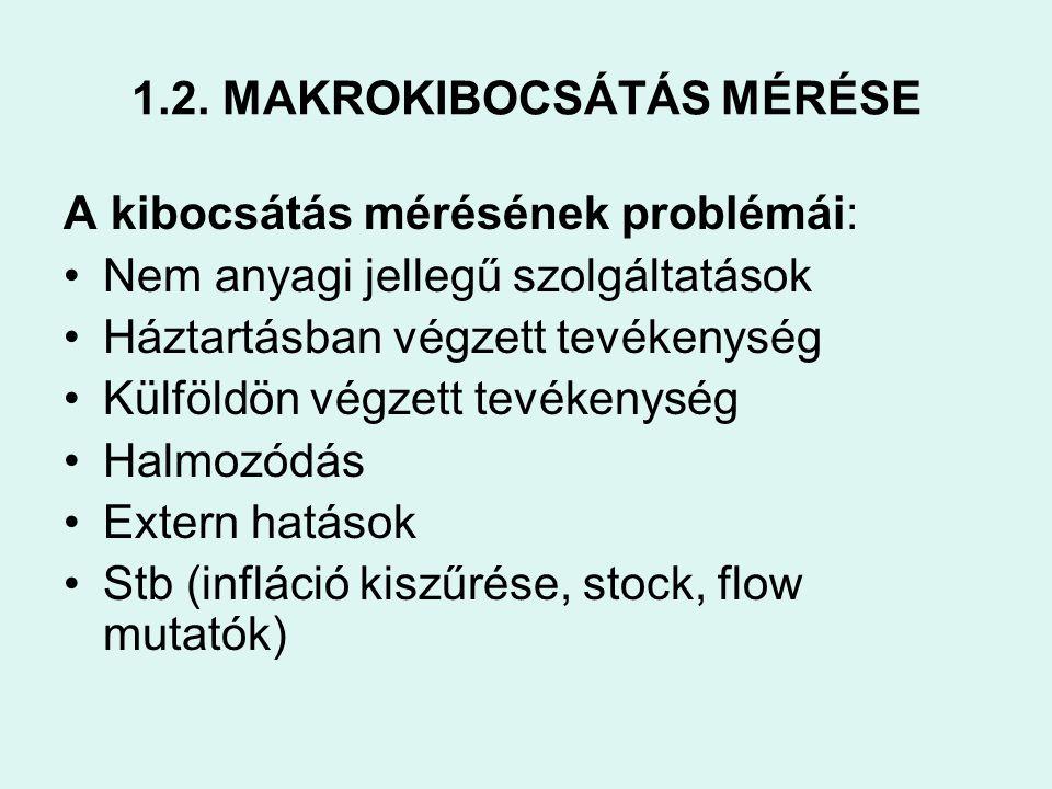 1.2. MAKROKIBOCSÁTÁS MÉRÉSE A kibocsátás mérésének problémái: •Nem anyagi jellegű szolgáltatások •Háztartásban végzett tevékenység •Külföldön végzett