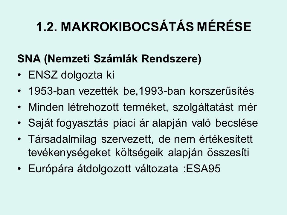 1.2. MAKROKIBOCSÁTÁS MÉRÉSE SNA (Nemzeti Számlák Rendszere) •ENSZ dolgozta ki •1953-ban vezették be,1993-ban korszerűsítés •Minden létrehozott terméke