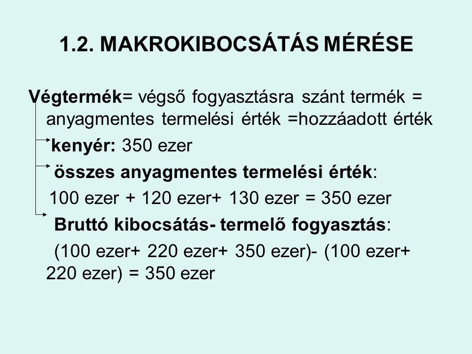 1.2. MAKROKIBOCSÁTÁS MÉRÉSE Végtermék= végső fogyasztásra szánt termék = anyagmentes termelési érték =hozzáadott érték kenyér: 350 ezer összes anyagme